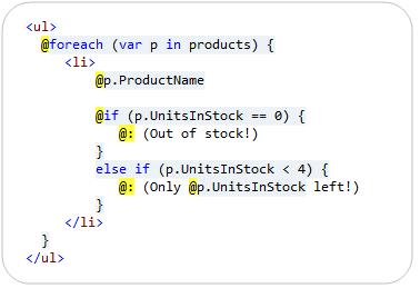 mvc_syntax_5