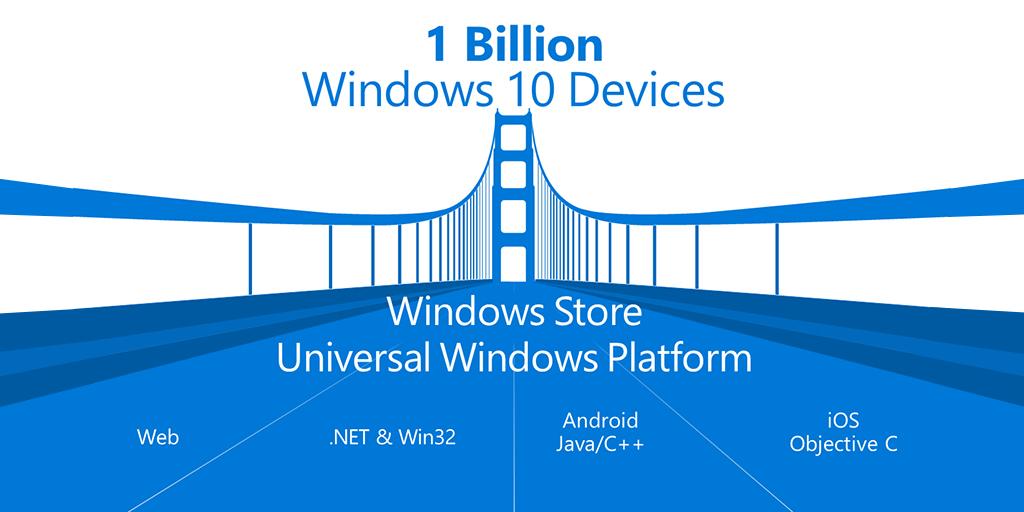 Universal Windows app samples