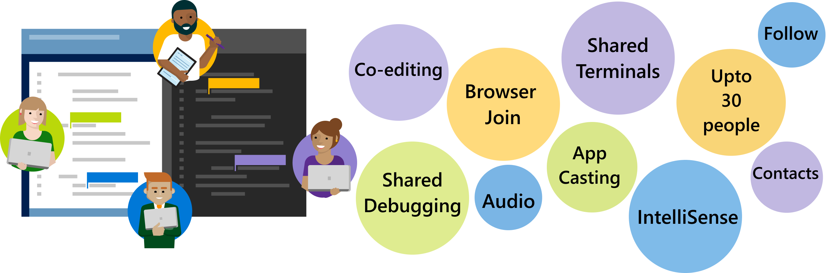 A guide to remote development with Visual Studio Live Share