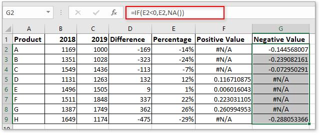 doc positive negative bar 7