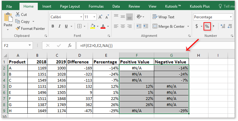 doc positive negative bar 8