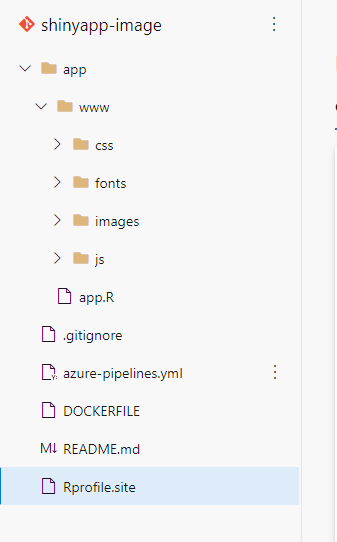 ShinyApp repository: folder structure - Deploy ShinyApps with Azure and Docker