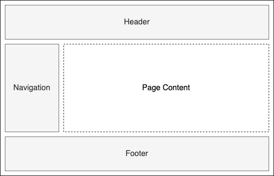 An example layout defining shared UI