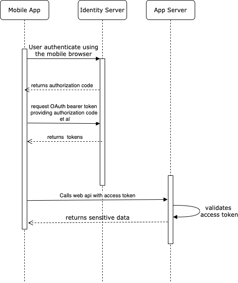 The recommended flow for a mobile app - Authentication in Xamarin Forms with IdentityServer