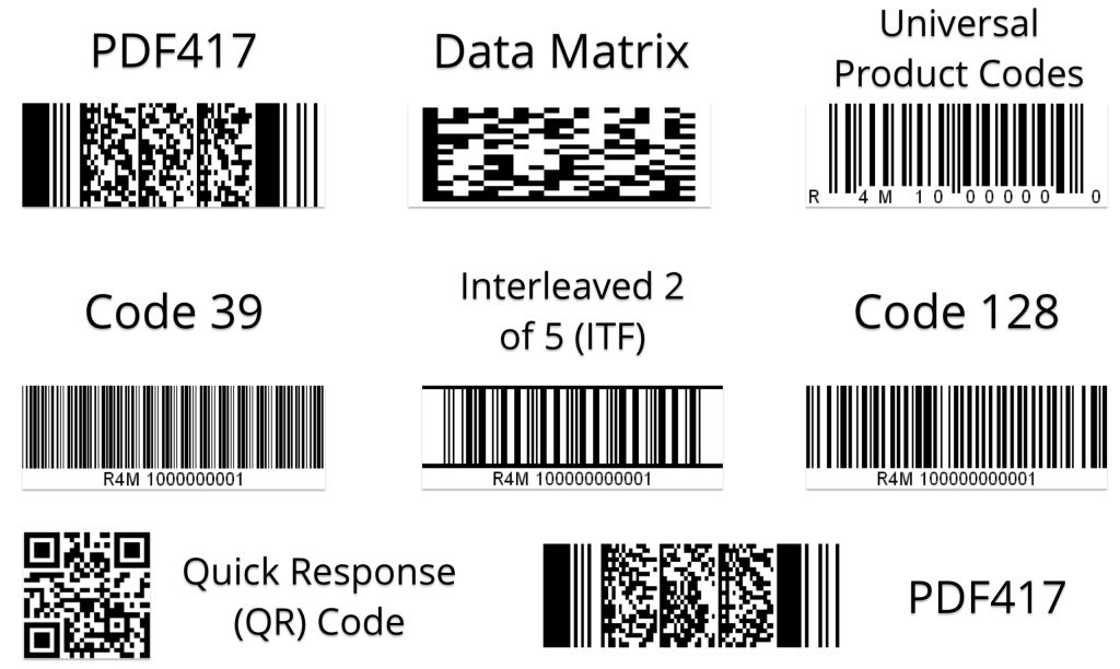 Different type of barcodes - Barcode Scanner in Swift on iOS
